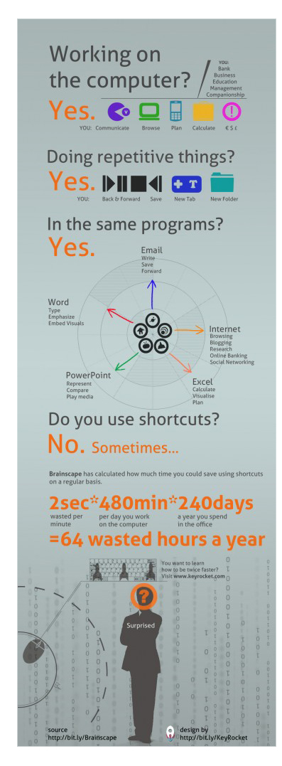 Timesaving Shortcuts